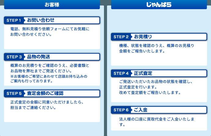ステップ1 お問い合わせ 電話、お問い合わせフォームにてお気軽にお問い合わせください。   ステップ2 お見積もり 機種、状態を確認のうえ、概算のお見積もり金額をご報告いたします。   ステップ3 品物の発送 概算のお見積もりをご確認のうえ、必要書類とお品物を弊社までご発送ください。※お客様のご希望にあわせて店頭お持ち込みのご案内も行っております。   ステップ4 正式査定 ご発送いただいたお品物の状態を確認し、正式査定を行います。改めて査定額をご報告いたします。   ステップ5 査定金額のご確認 正式査定の金額に同意いただけましたら、担当までご連絡ください。   ステップ6 ご入金 法人様の口座に買取代金をご入金いたします。